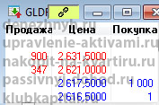 Где выгоднее всего купить золото?